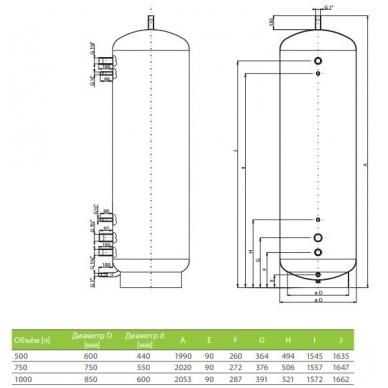 Dražice akumuliacinė talpa NAD 1000 v2 2