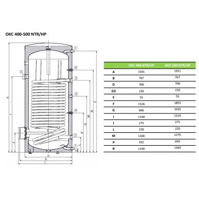 Vandens šildytuvas Dražice OKC 500 NTR/HP 2