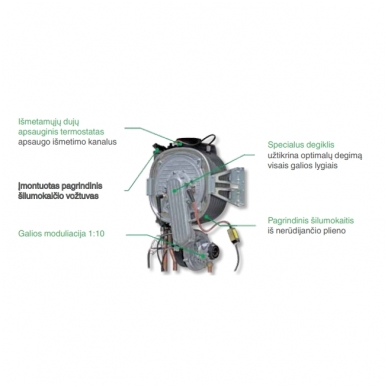 Dujinis kondensacinis katilas italtherm Time Max 35 K 3