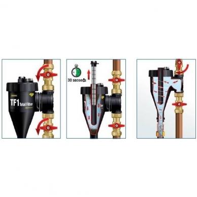 "Fernox hidrocikloninis filtras su magnetu TF1 Total Filter Dn1"" 2"