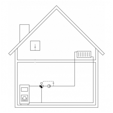 LK Armatur pavara SmartComfort 120 2