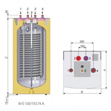 Vandens šildytuvas Nibe Biawar Quattro 150 litrų, pastatomas 2