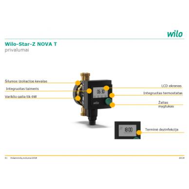 Wilo Star-Z NOVA 15 T 2